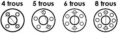 Comment mesurer le bolt pattern